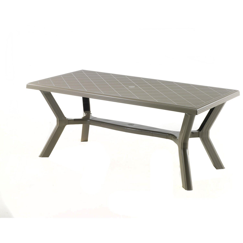Tavolo carribe 175 cm x 90 cm in resina taupe acquista da obi for Obi tavoli giardino